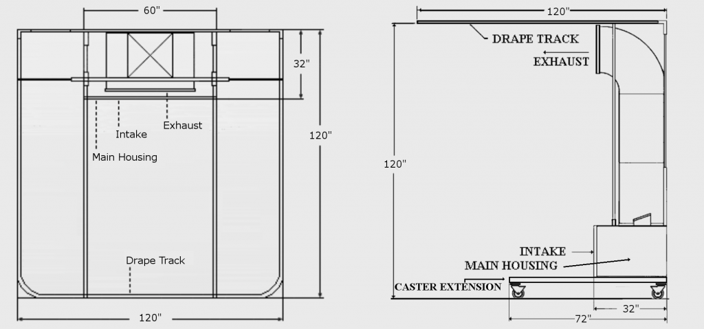 Industrial Portable Booth Dimensions