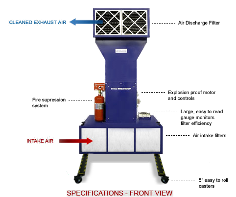 Front view of Portable Industrial Booth